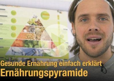 Gesunde Ernährung, einfach erklärt – fitundgud Ernährungspyramide