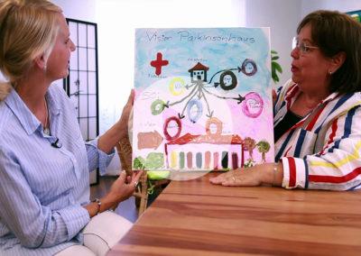 Schädelakupunktur und das Parkinsonhaus – ein ganzheitlicher Ansatz: